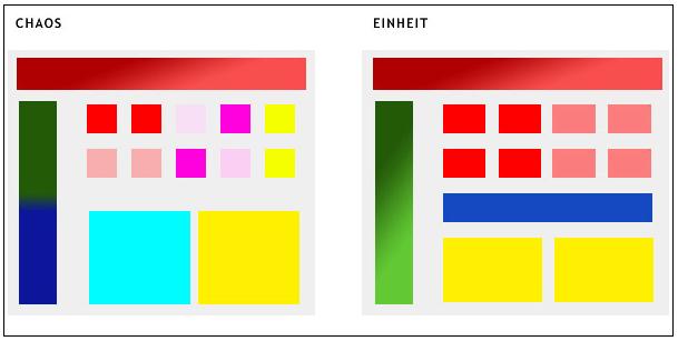 Webdesign Chaos vs. Einheit